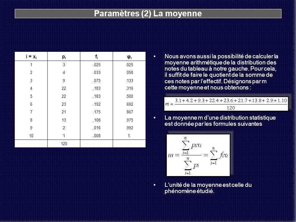 Paramètres (2) La moyenne
