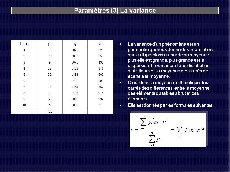 Paramètres (3) La variance