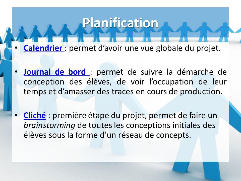 Planification Calendrier : permet d'avoir une vue globale du projet.