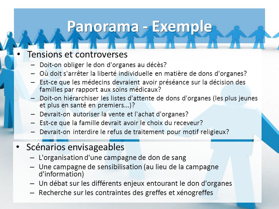 Panorama - Exemple Tensions et controverses Scénarios envisageables