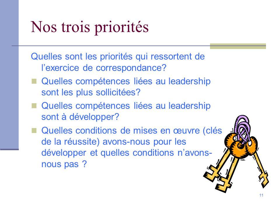 Nos trois priorités Quelles sont les priorités qui ressortent de l'exercice de correspondance
