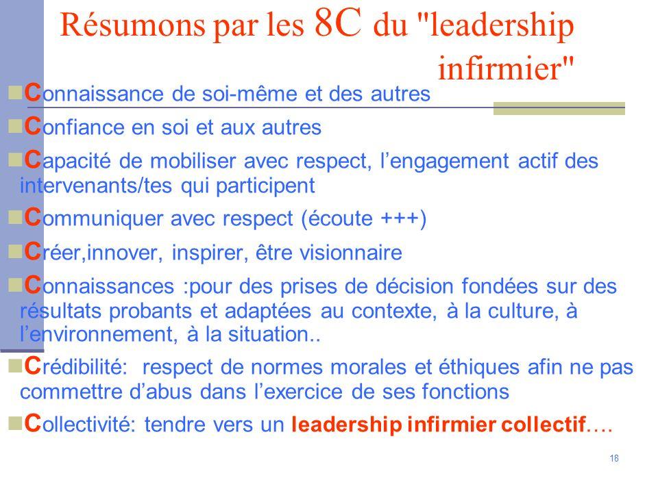Résumons par les 8C du leadership infirmier