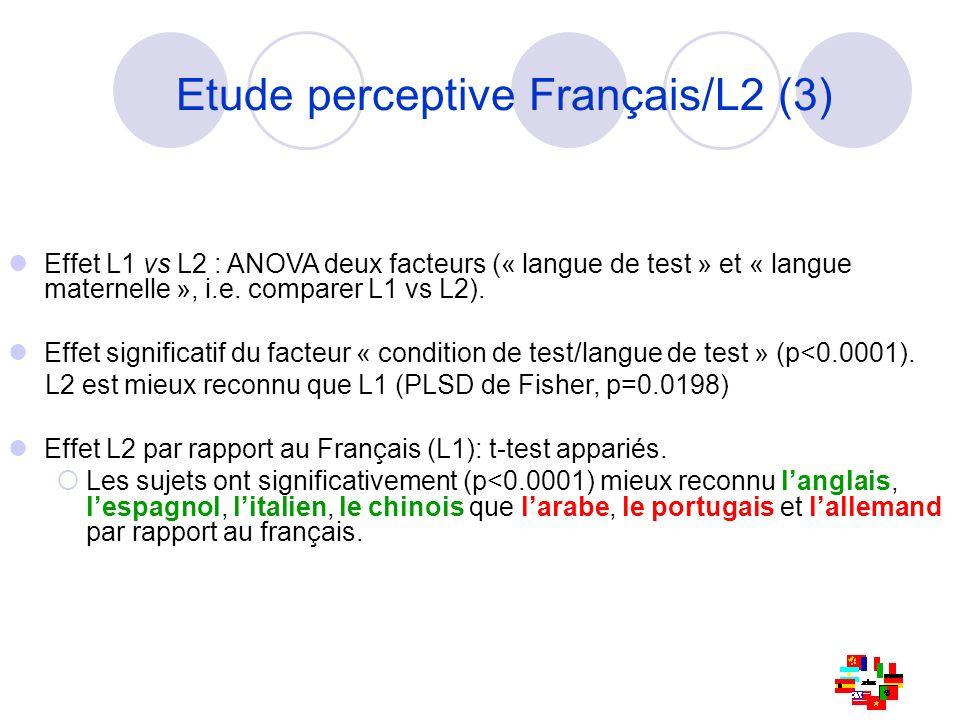 Etude perceptive Français/L2 (3)