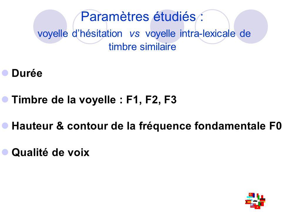 Paramètres étudiés : voyelle d'hésitation vs voyelle intra-lexicale de timbre similaire