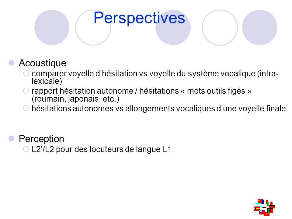 Perspectives Acoustique Perception