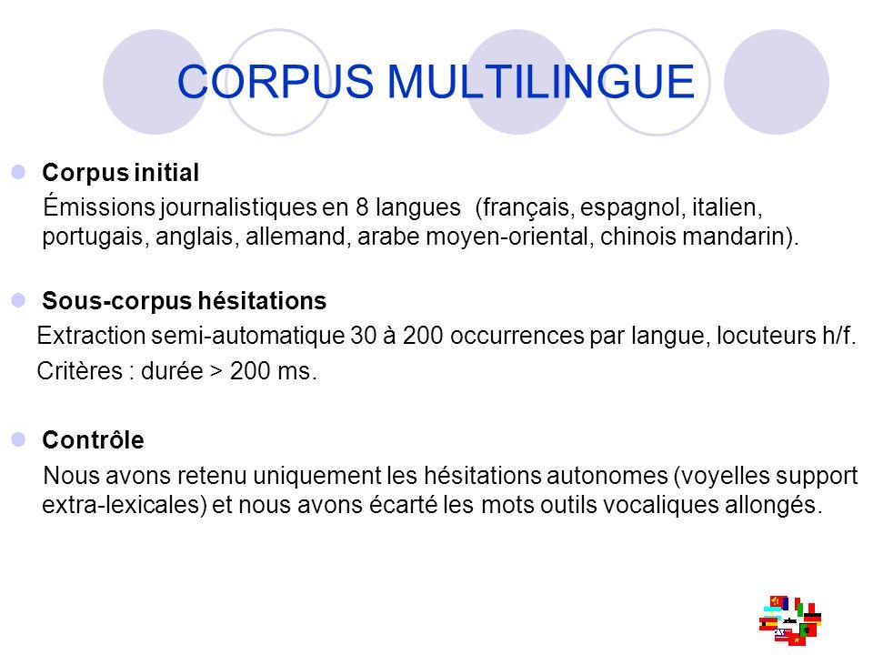CORPUS MULTILINGUE Corpus initial