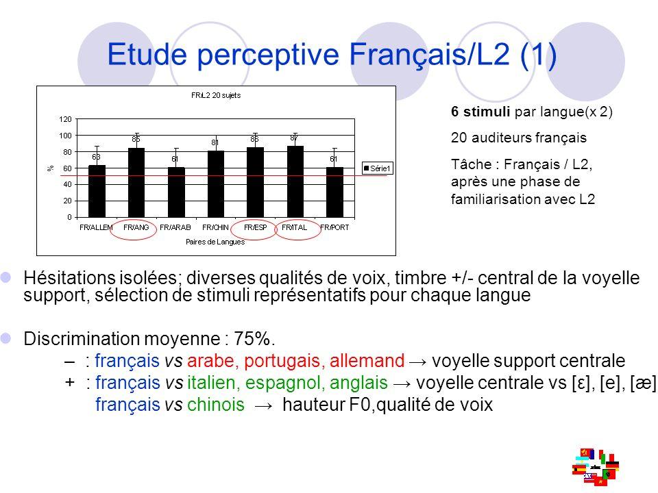 Etude perceptive Français/L2 (1)