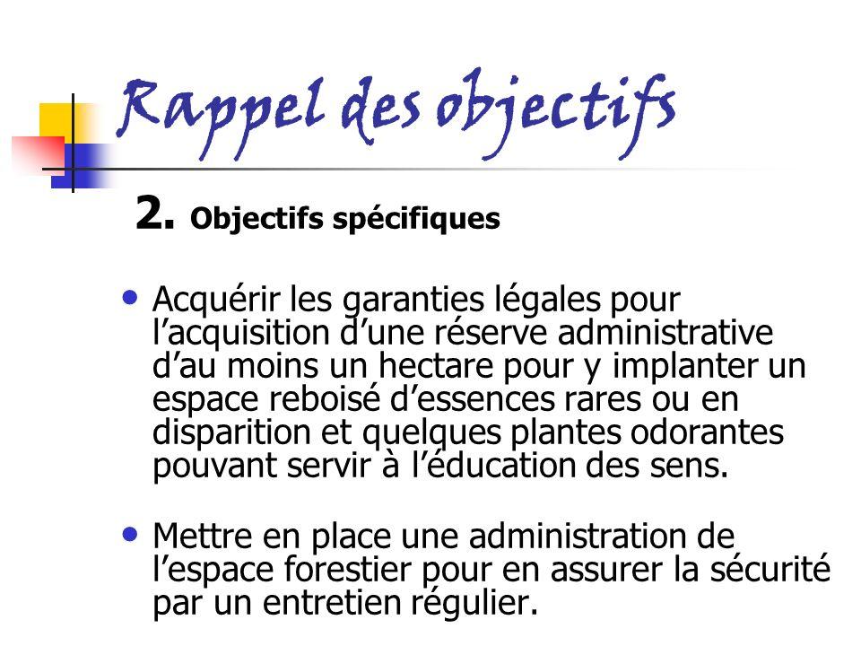 Rappel des objectifs 2. Objectifs spécifiques