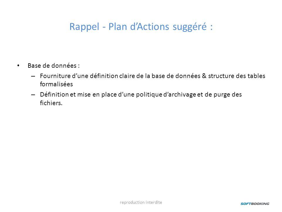Rappel - Plan d'Actions suggéré :