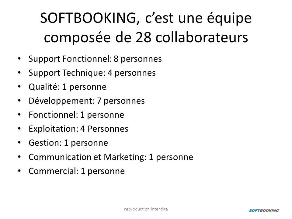 SOFTBOOKING, c'est une équipe composée de 28 collaborateurs
