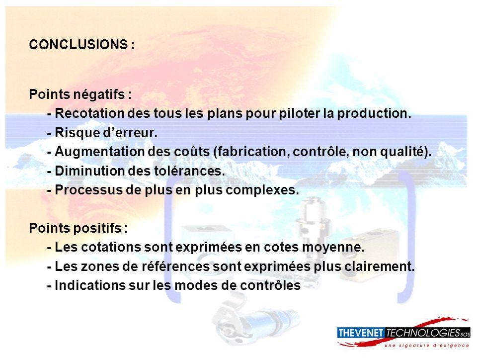 CONCLUSIONS : Points négatifs : - Recotation des tous les plans pour piloter la production. - Risque d'erreur.