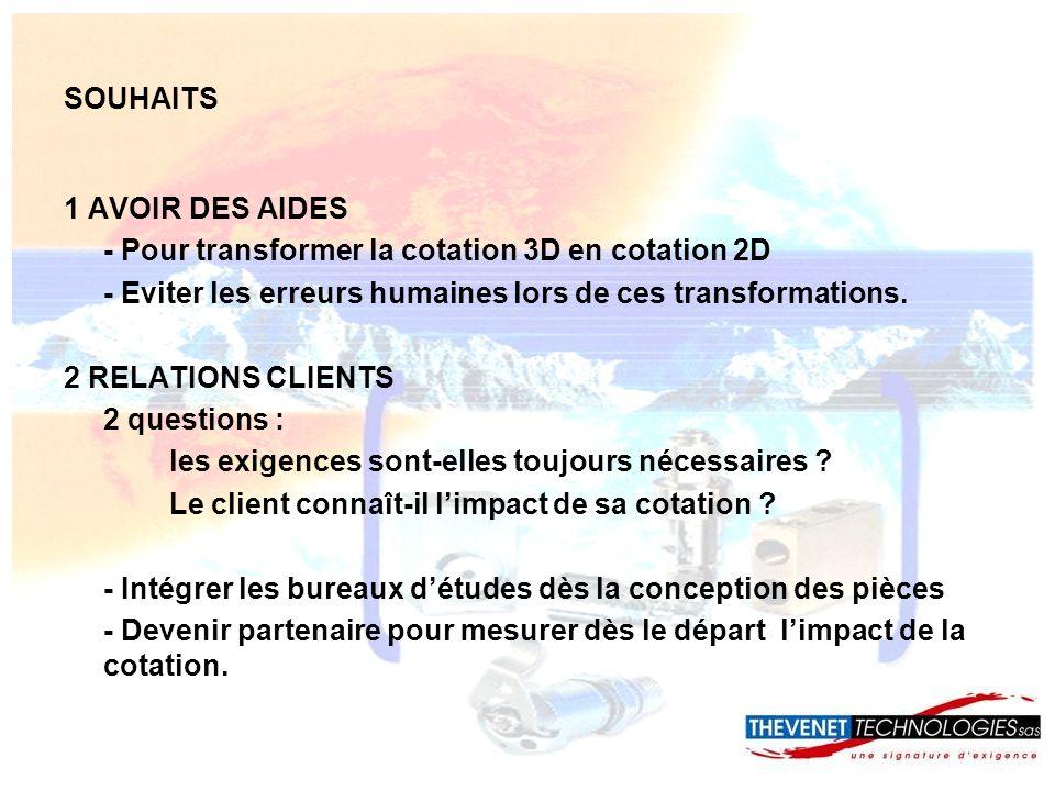 SOUHAITS 1 AVOIR DES AIDES. - Pour transformer la cotation 3D en cotation 2D. - Eviter les erreurs humaines lors de ces transformations.