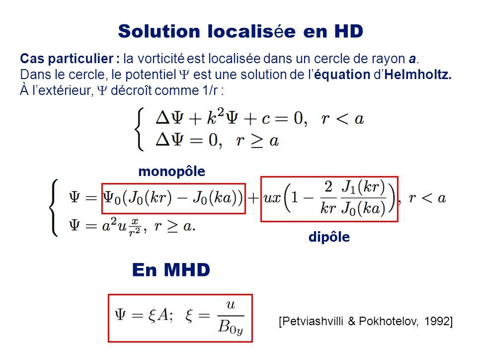 Solution localisée en HD