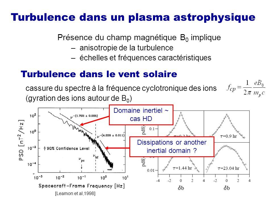 Turbulence dans un plasma astrophysique