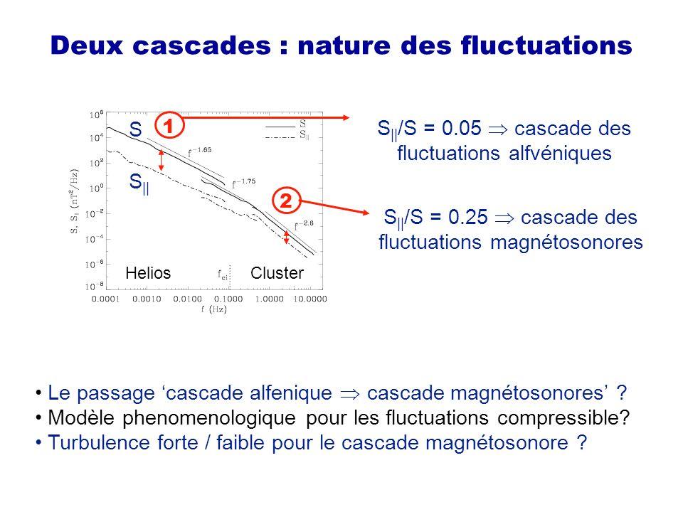 Deux cascades : nature des fluctuations