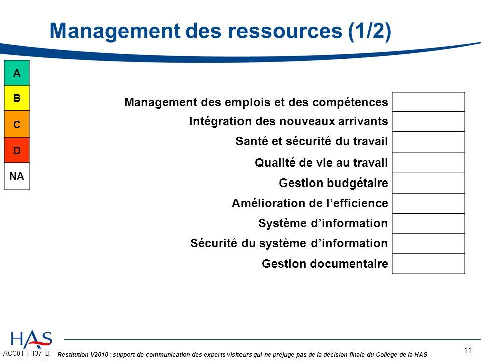 Management des ressources (1/2)
