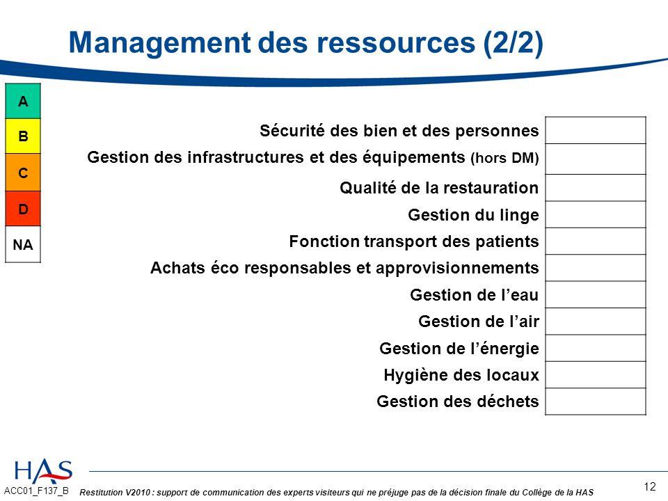 Management des ressources (2/2)