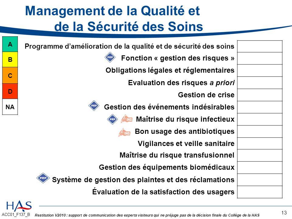 Management de la Qualité et de la Sécurité des Soins