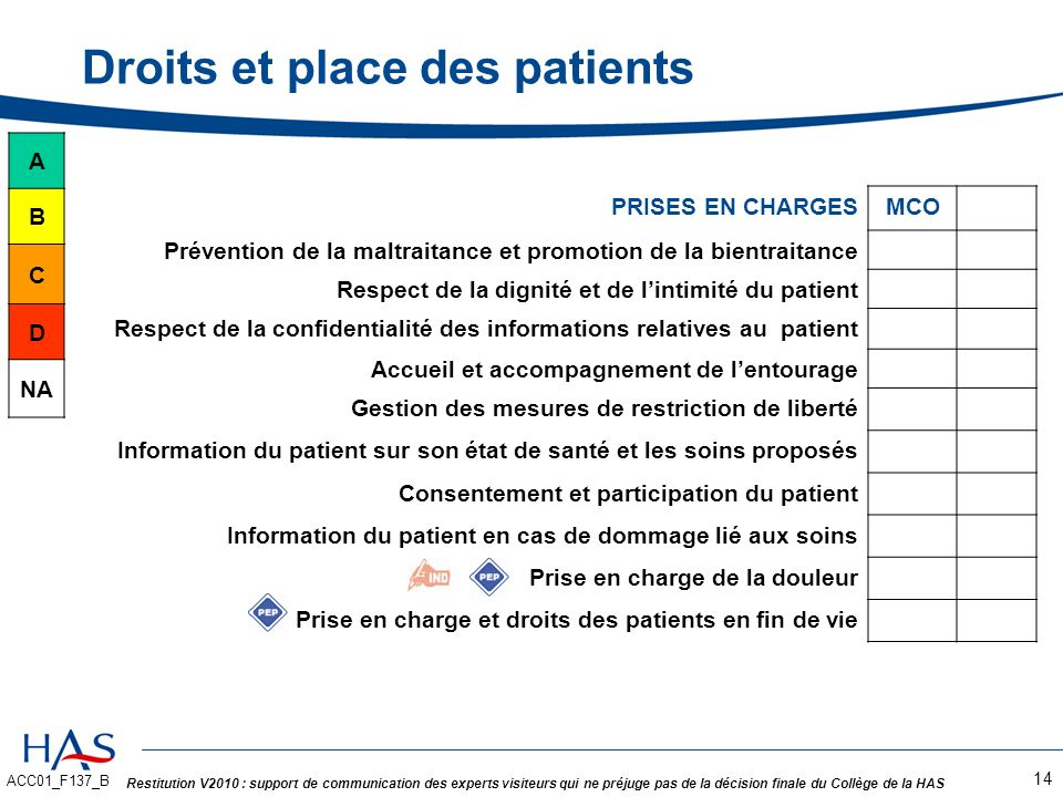 Droits et place des patients
