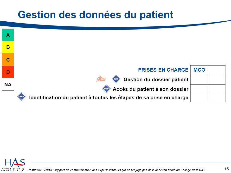 Gestion des données du patient