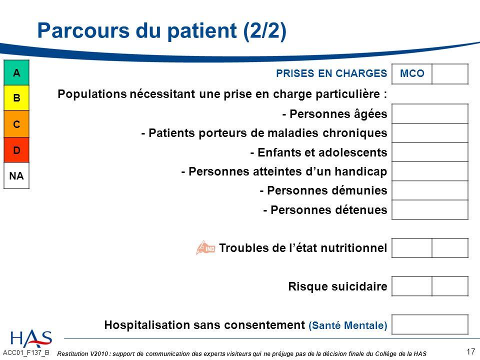 Parcours du patient (2/2)