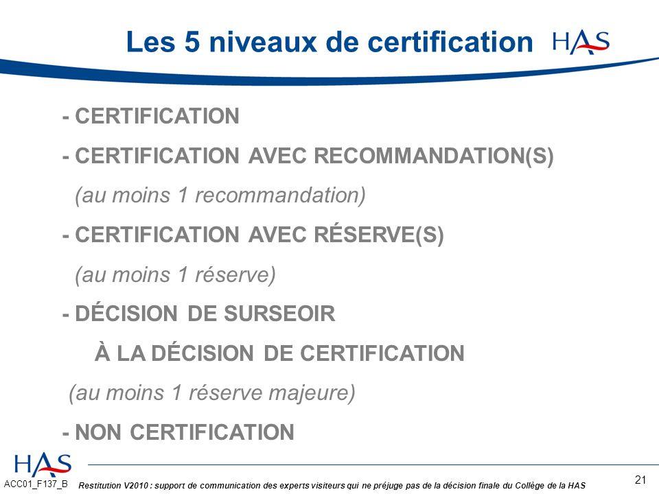 Les 5 niveaux de certification