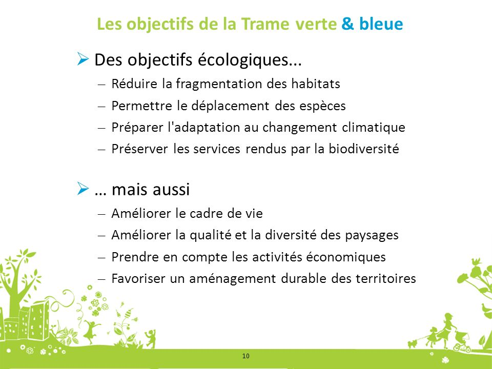 Les objectifs de la Trame verte & bleue