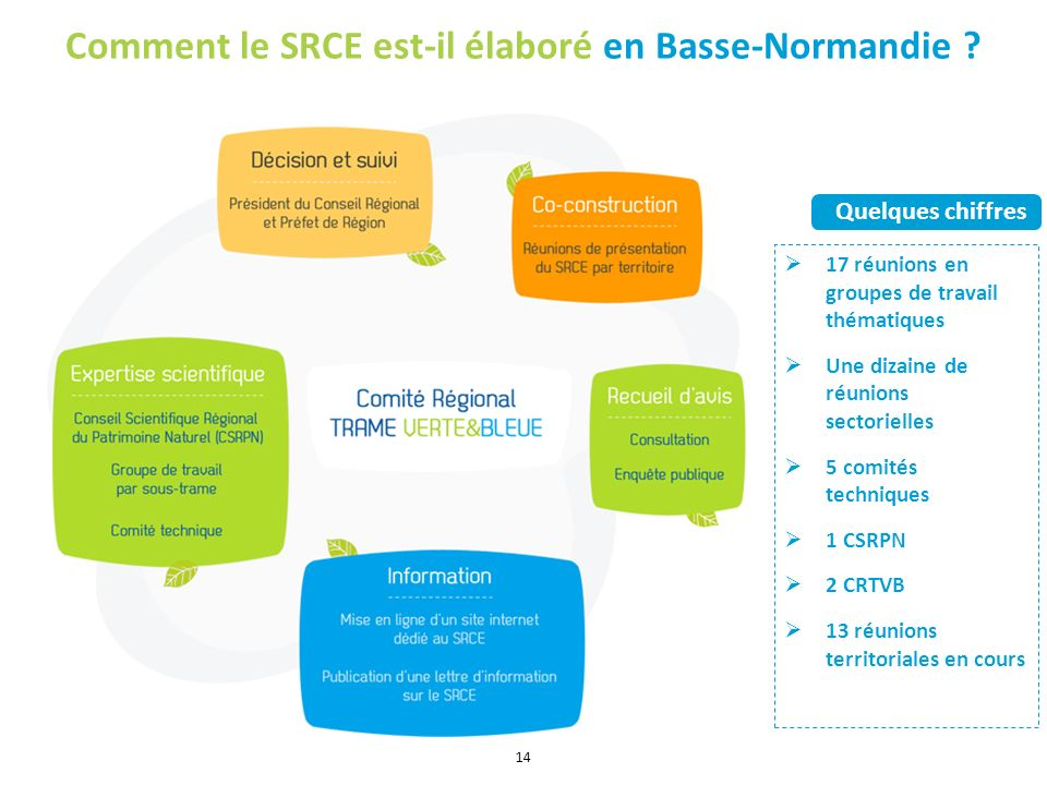 Comment le SRCE est-il élaboré en Basse-Normandie