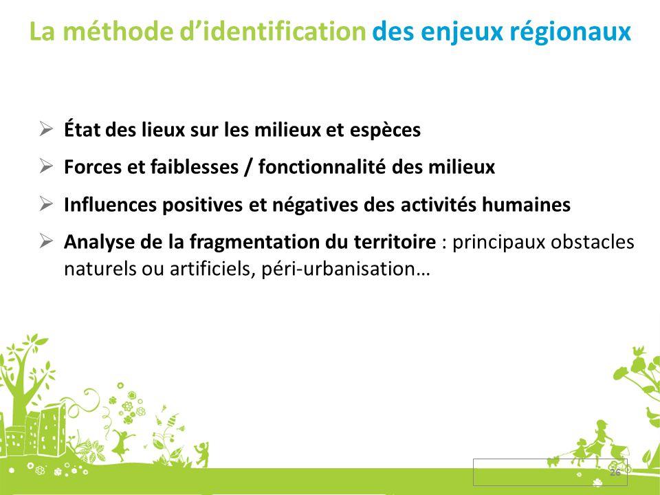 La méthode d'identification des enjeux régionaux