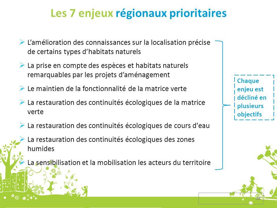 Les 7 enjeux régionaux prioritaires