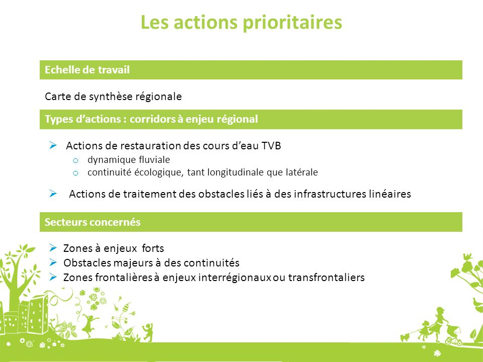 Les actions prioritaires