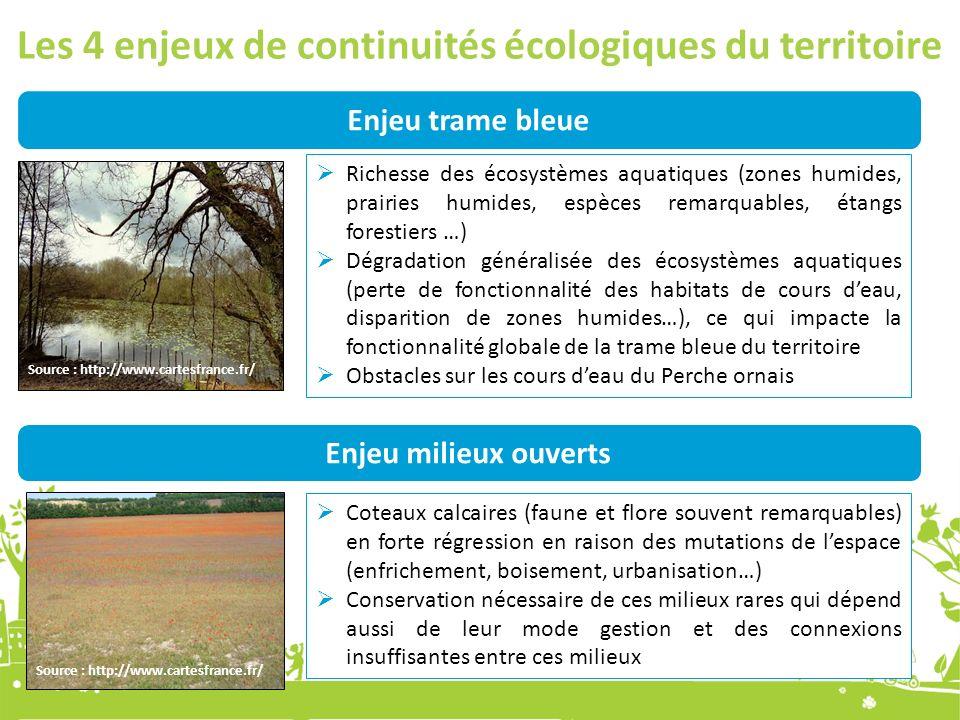 Les 4 enjeux de continuités écologiques du territoire