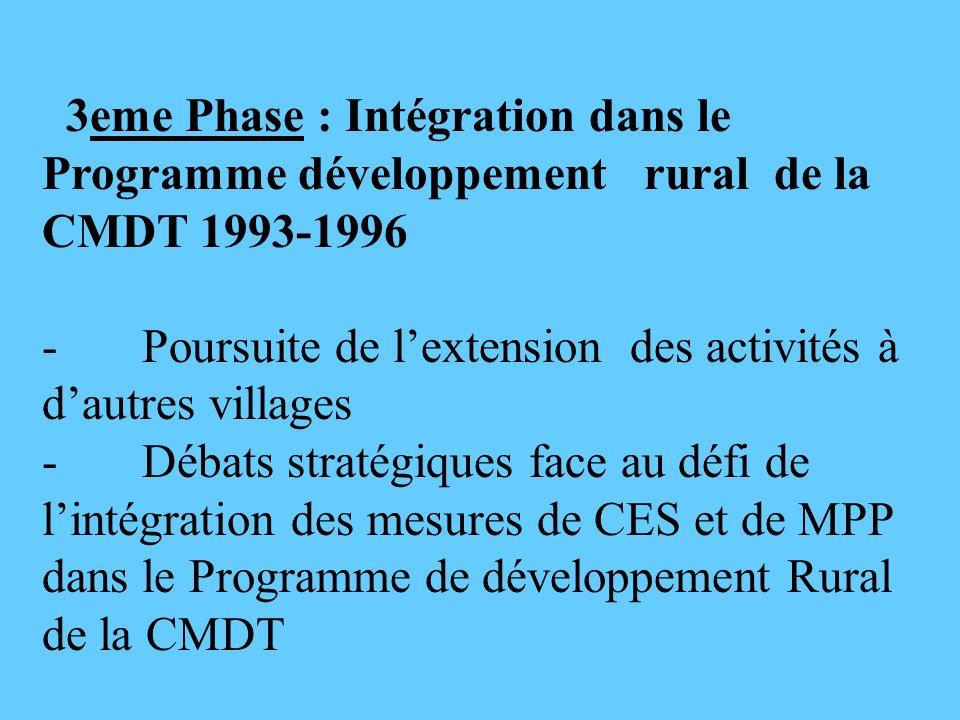 3eme Phase : Intégration dans le Programme développement rural de la CMDT 1993-1996