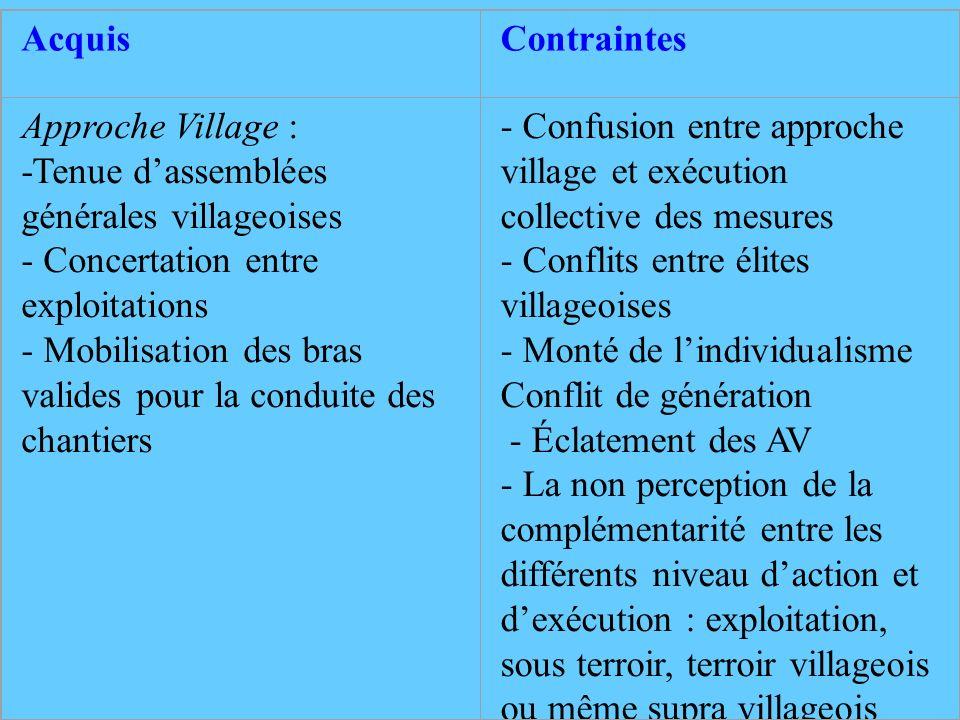 Acquis Contraintes. Approche Village : -Tenue d'assemblées générales villageoises. - Concertation entre exploitations.