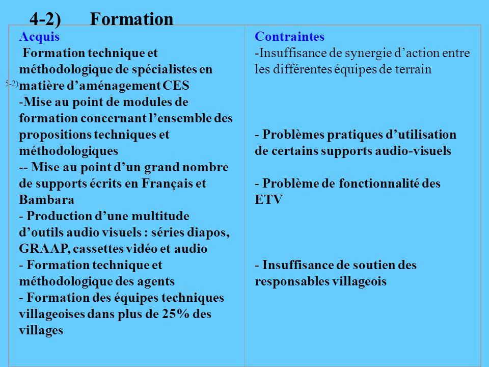 4-2) Formation Acquis. Formation technique et méthodologique de spécialistes en matière d'aménagement CES.