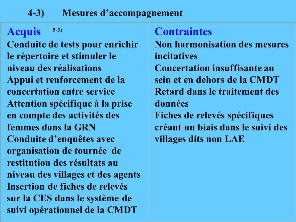 Acquis Contraintes 4-3) Mesures d'accompagnement