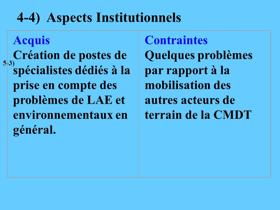 4-4) Aspects Institutionnels