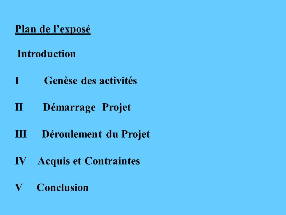 III Déroulement du Projet IV Acquis et Contraintes V Conclusion