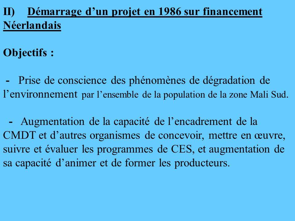 II) Démarrage d'un projet en 1986 sur financement Néerlandais