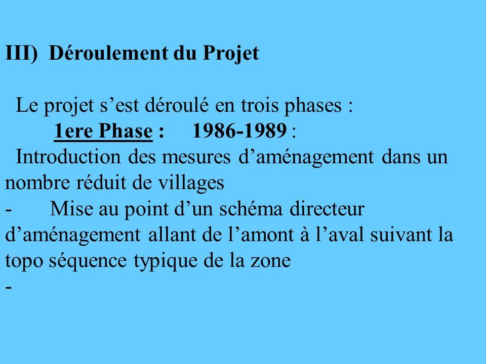 III) Déroulement du Projet. Le projet s'est déroulé en trois phases : 1ere Phase : 1986-1989 :