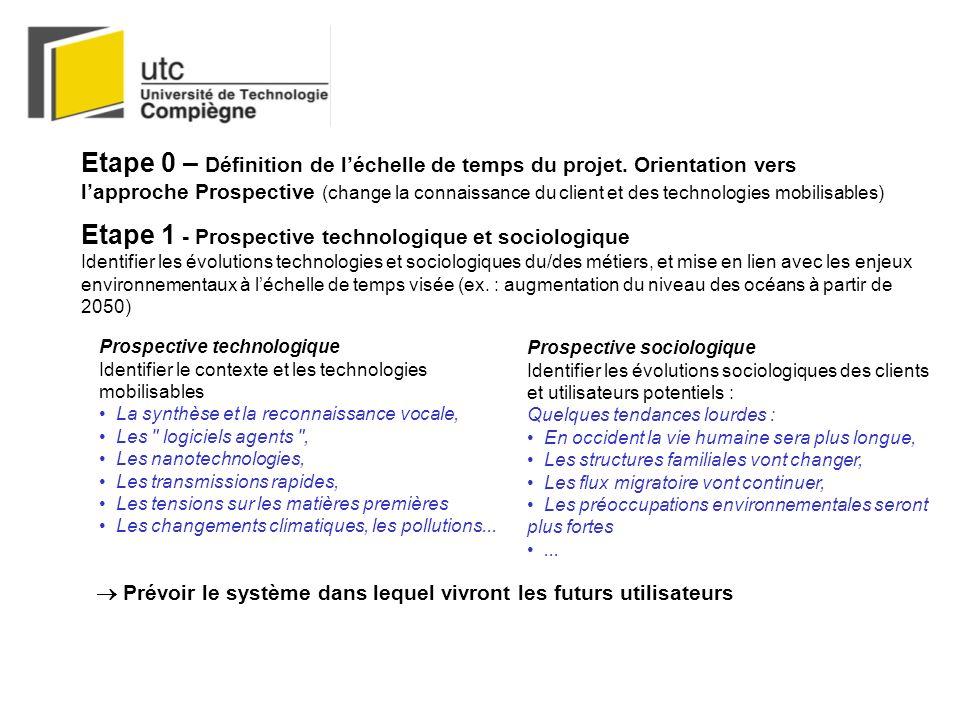 Etape 1 - Prospective technologique et sociologique