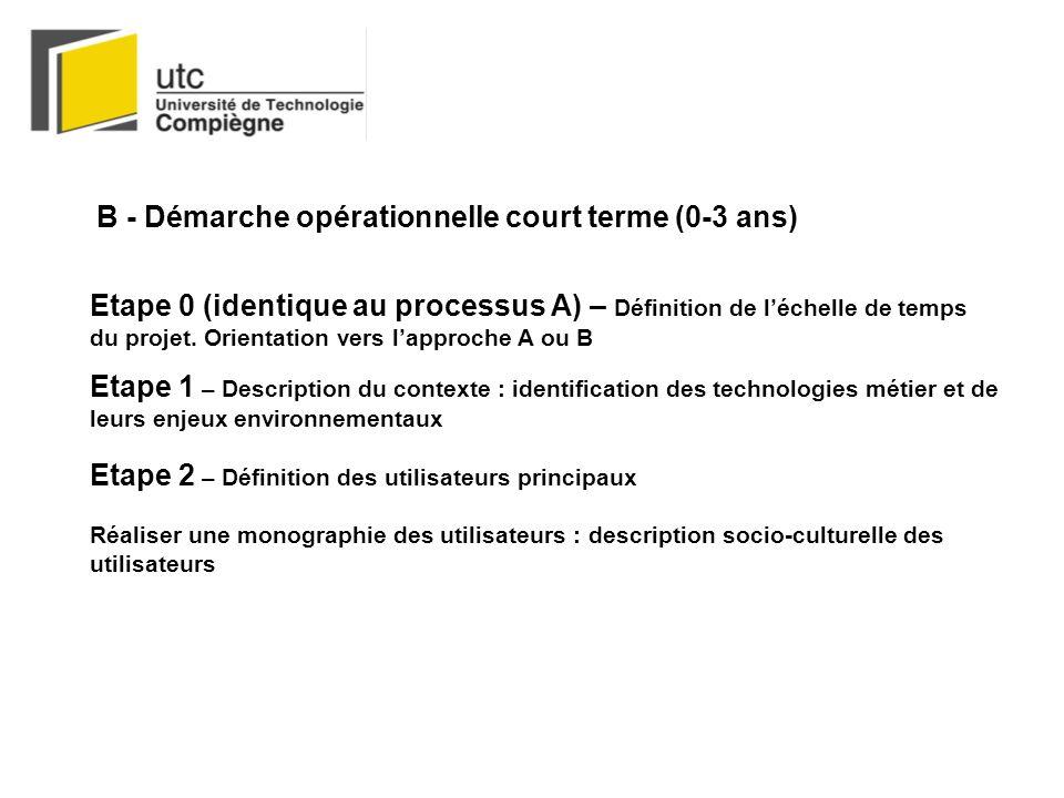 B - Démarche opérationnelle court terme (0-3 ans)