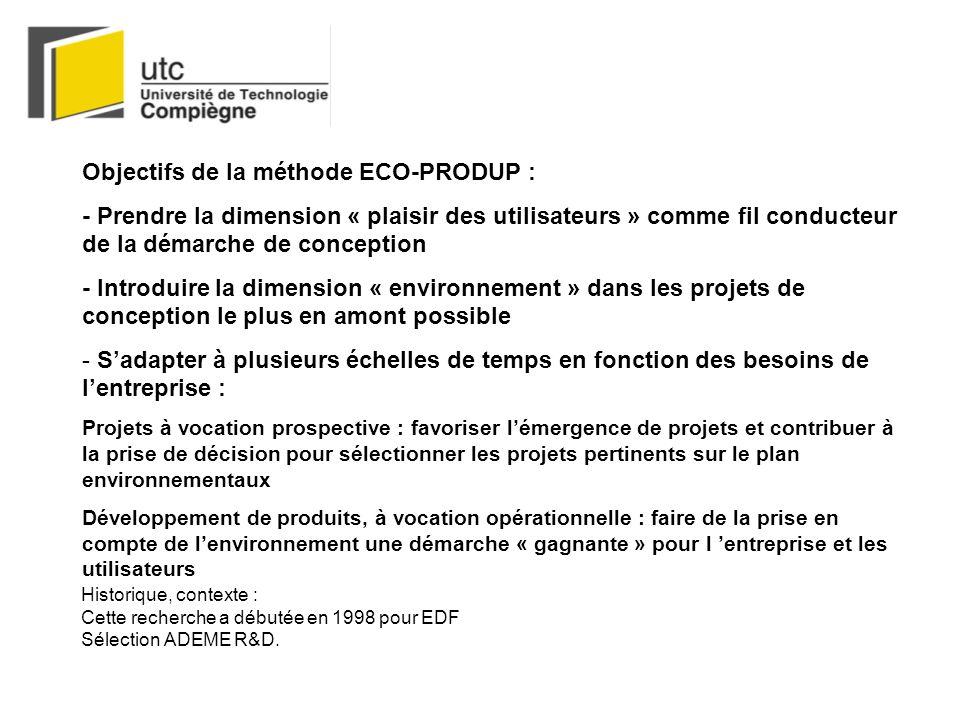 Objectifs de la méthode ECO-PRODUP :
