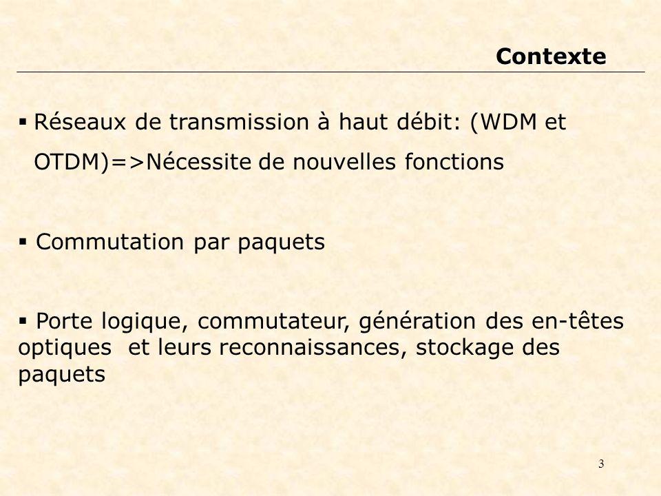 Contexte Réseaux de transmission à haut débit: (WDM et. OTDM)=>Nécessite de nouvelles fonctions. Commutation par paquets.