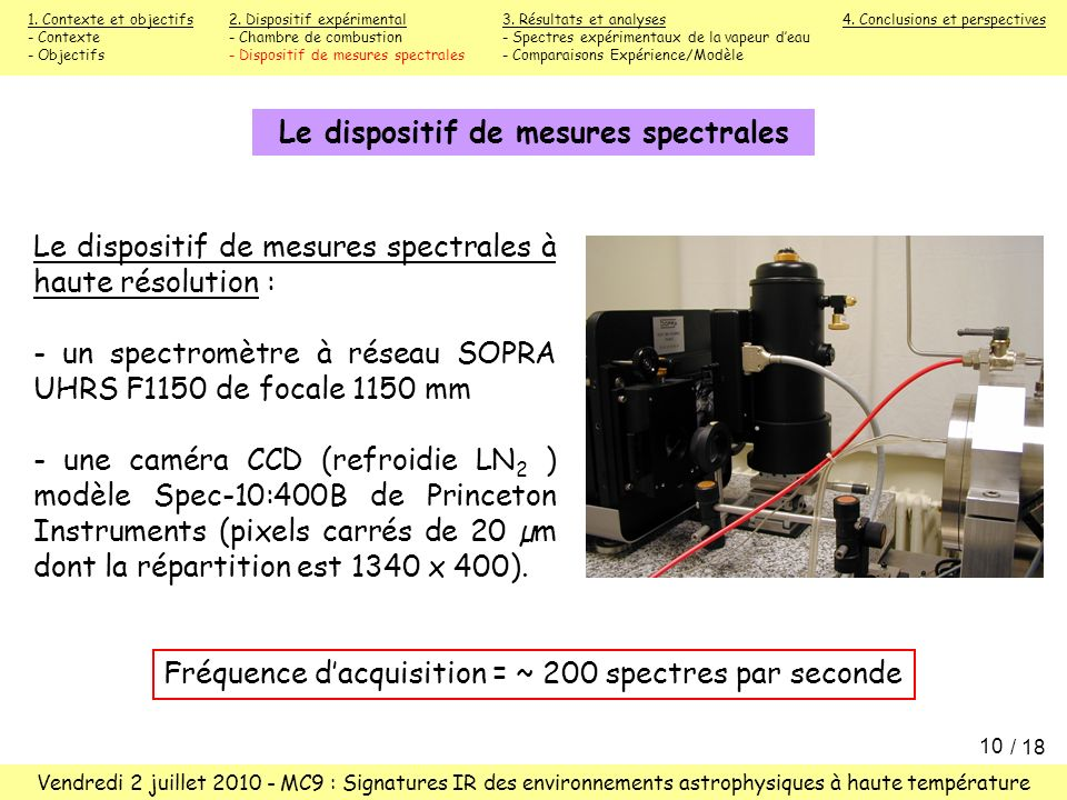 Le dispositif de mesures spectrales