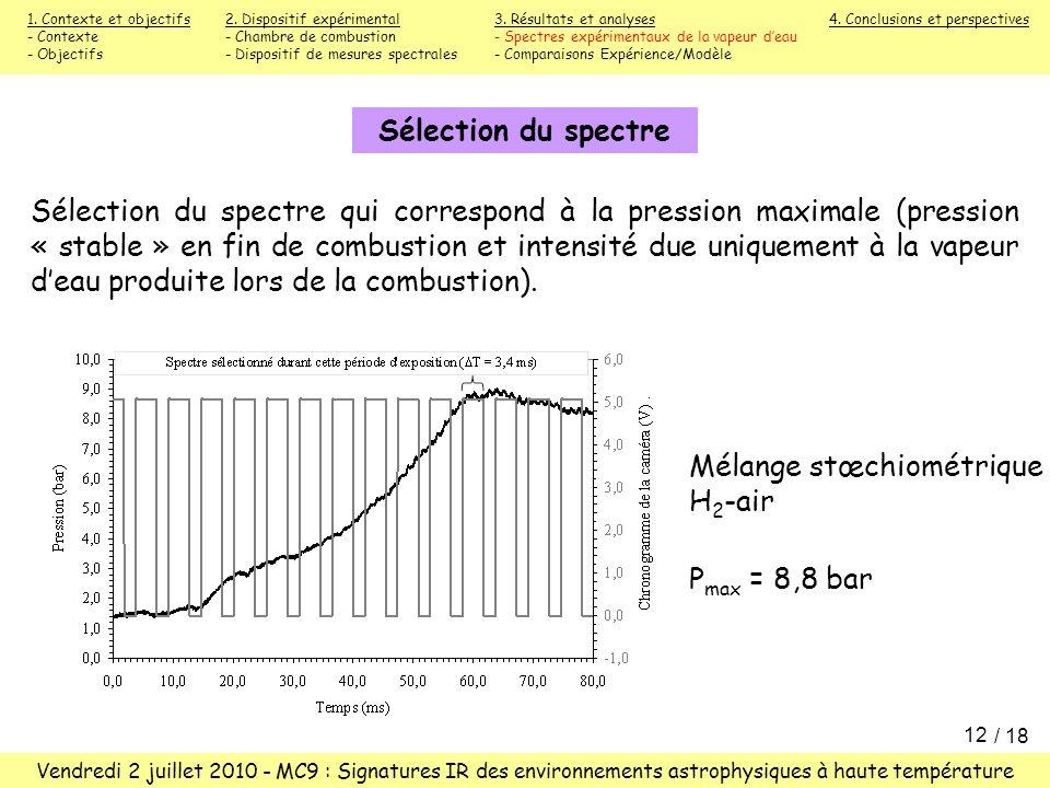 Mélange stœchiométrique H2-air