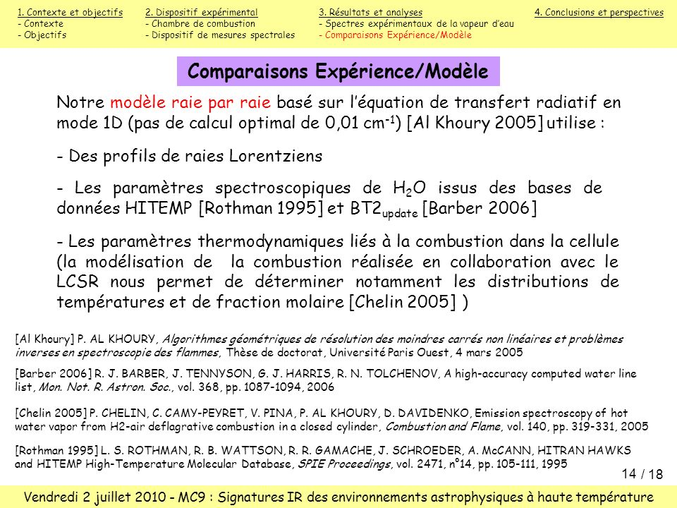 Comparaisons Expérience/Modèle