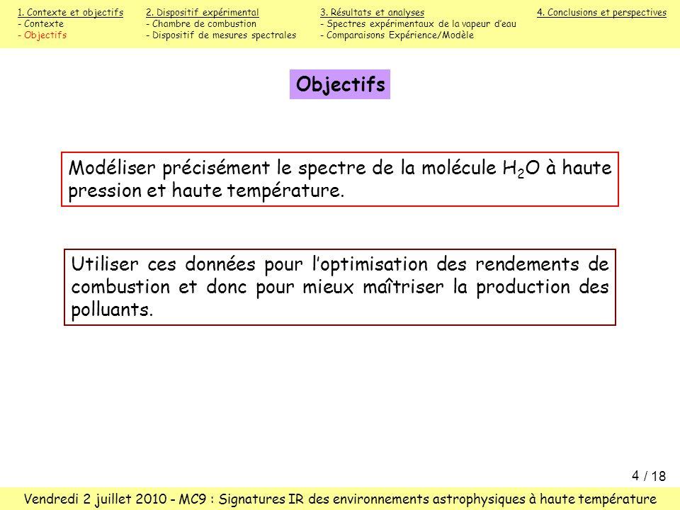1. Contexte et objectifs - Contexte. - Objectifs. 2. Dispositif expérimental. - Chambre de combustion.
