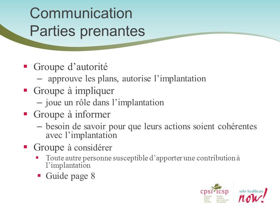 Communication Parties prenantes