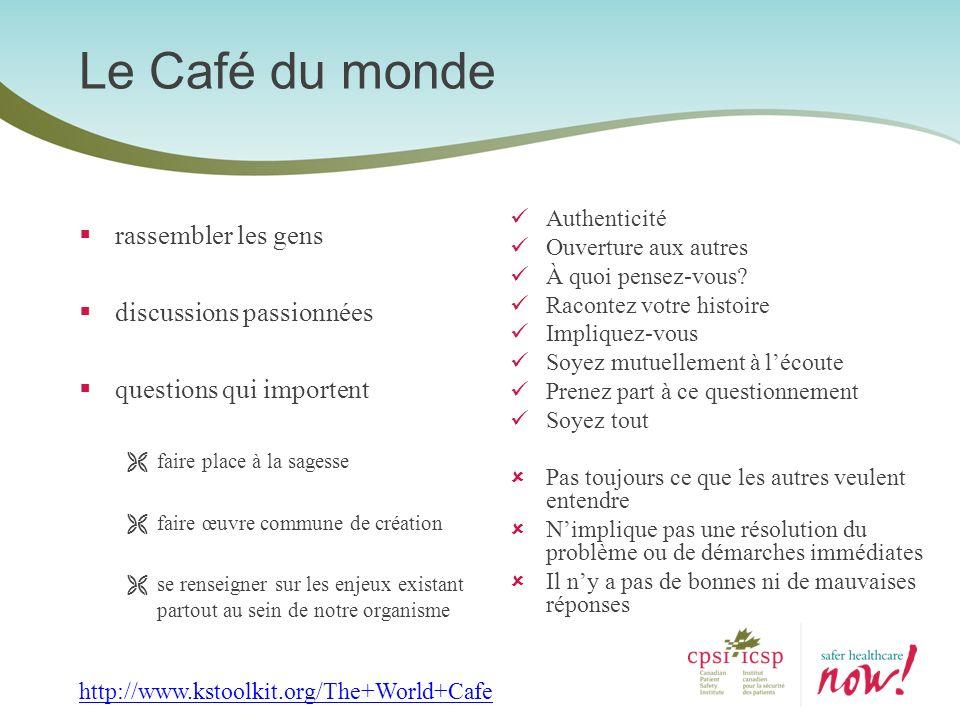 Le Café du monde rassembler les gens discussions passionnées